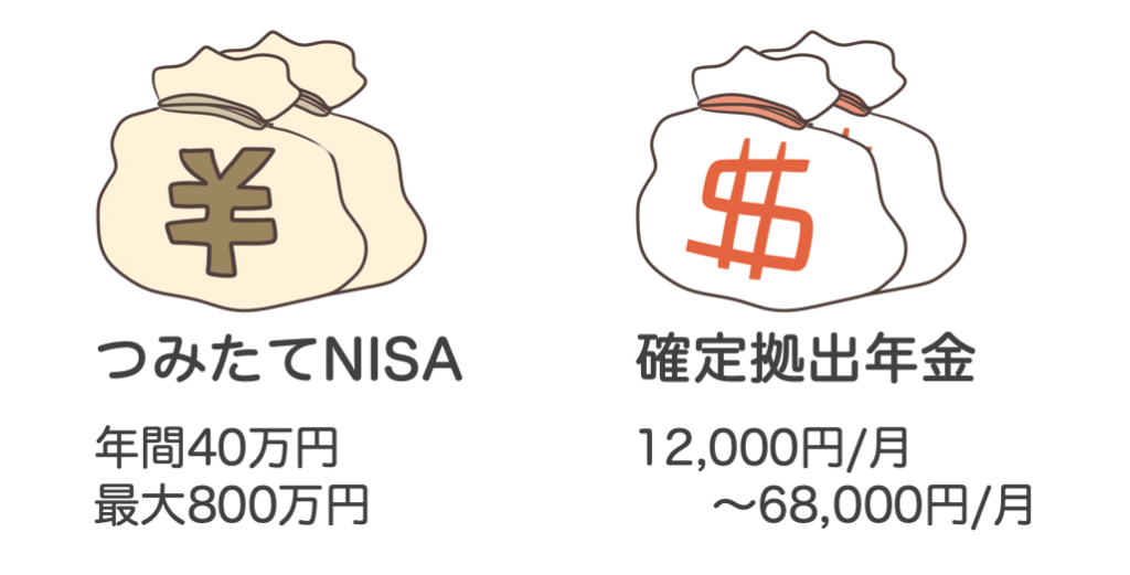 確定拠出年金:積み立てNISAとの違い:投資額
