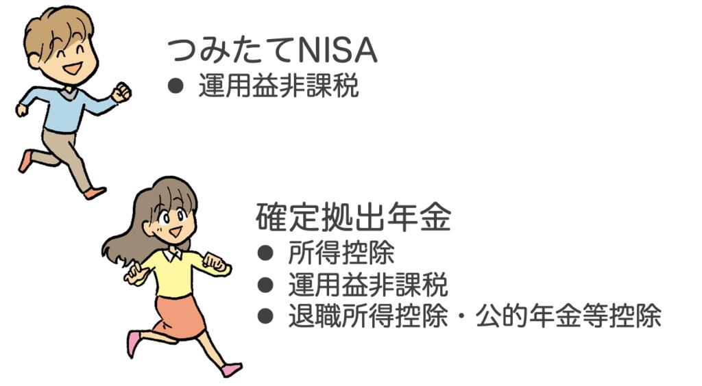確定拠出年金:積み立てNISAとの違い:税制優遇