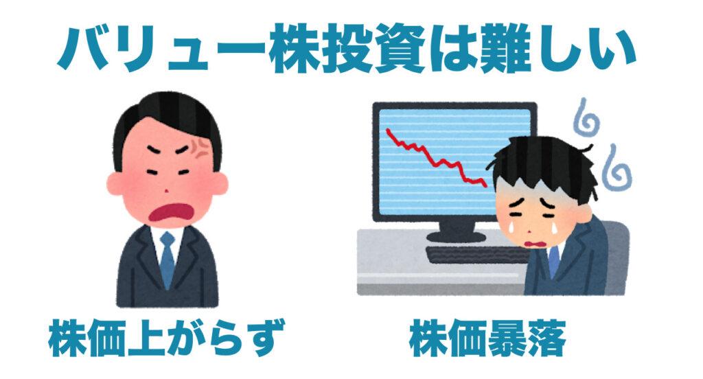 バリュー株投資の難しさ