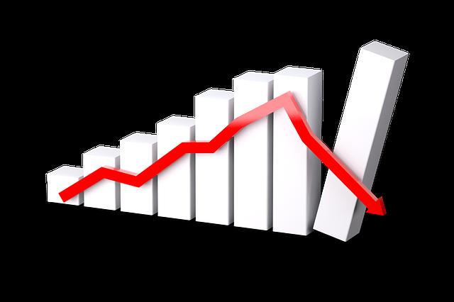 【利確早すぎ問題】株の売り時とは?失敗例と適切なタイミングを解説:一度利益確定する