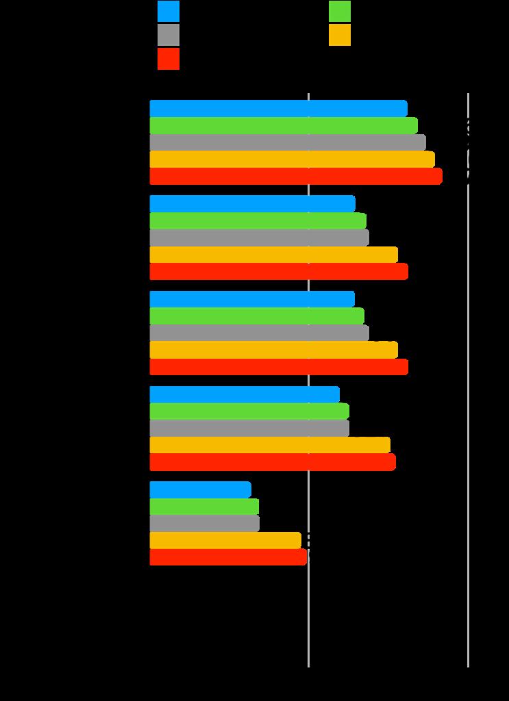 【本当に?】グロース株は成長した?時価総額・株価・業績の推移を確認!:PRTIMES