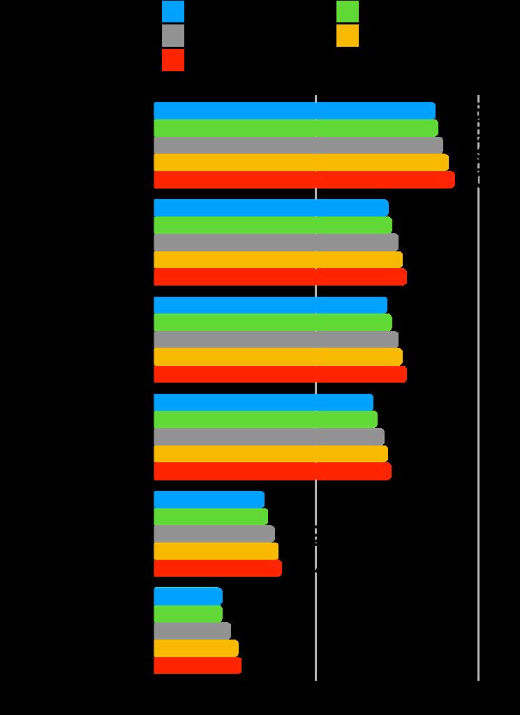 【本当に?】グロース株は成長した?時価総額・株価・業績の推移を確認!:イントラスト