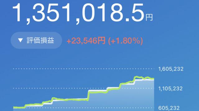 ポートフォリオ公開|ネオモバ保有額130万円突破【9月】