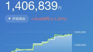 ポートフォリオ公開|ネオモバ入金額130万円突破【10月中間報告】